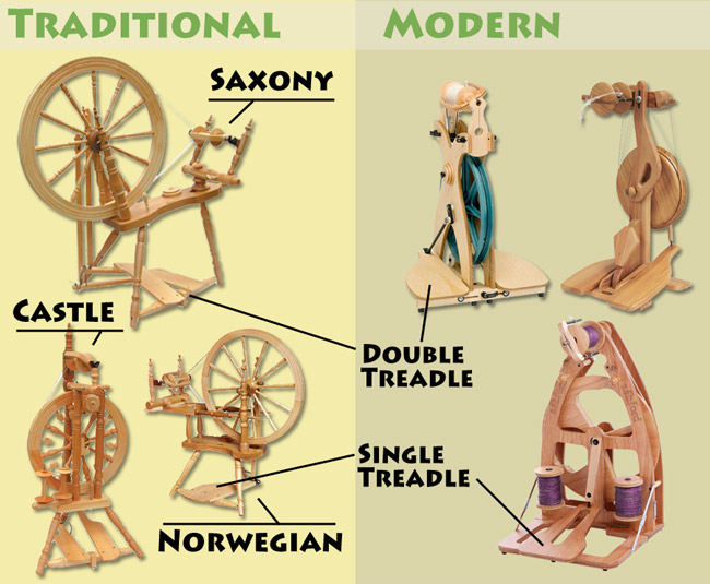 spinning-wheels-traditional-vs-modern-designs