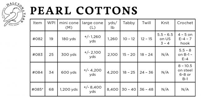 Pearl Cotton Chart