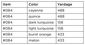 Cayenne Chart